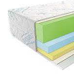 penový matrac